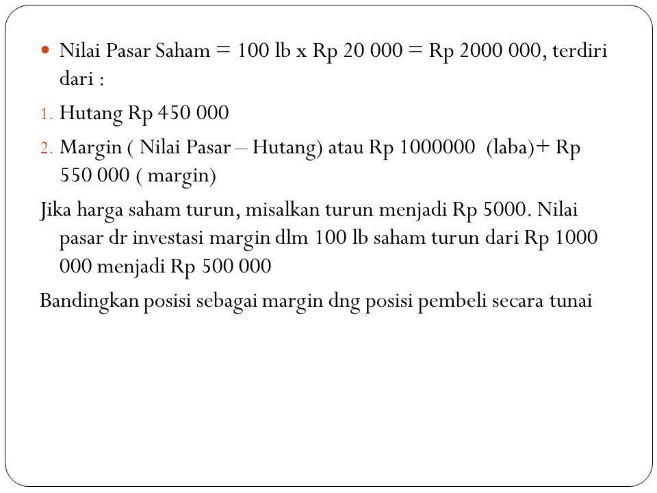  Nilai Pasar Saham = 100 lb x Rp 20 000 = Rp 2000 000, terdiri dari : 1.