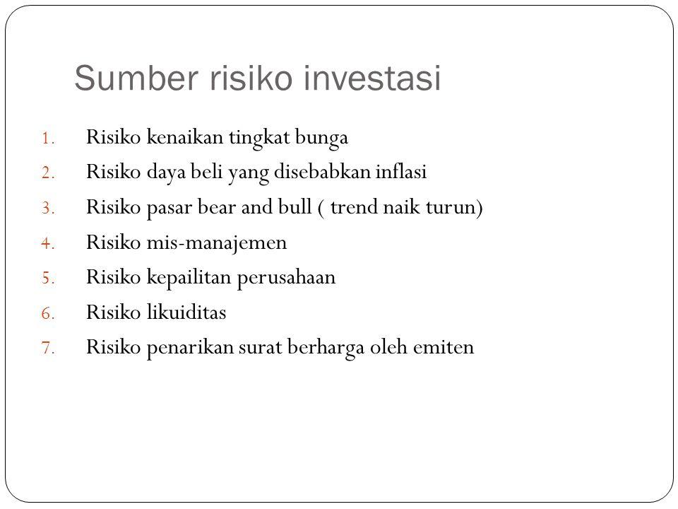 Sumber risiko investasi 1.Risiko kenaikan tingkat bunga 2.