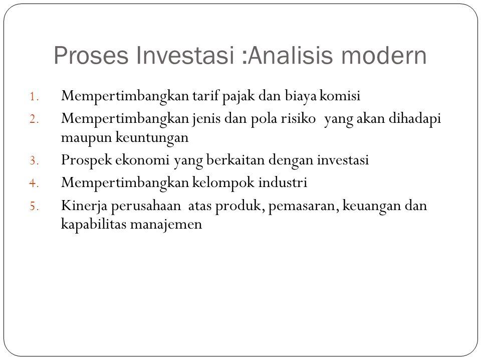 Proses Investasi :Analisis modern 1.Mempertimbangkan tarif pajak dan biaya komisi 2.