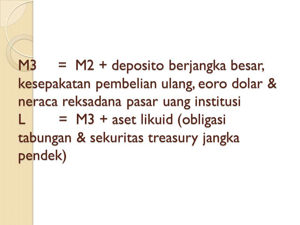 M3 = M2 + deposito berjangka besar, kesepakatan pembelian ulang, eoro dolar & neraca reksadana pasar uang institusi L = M3 + aset likuid (obligasi tab