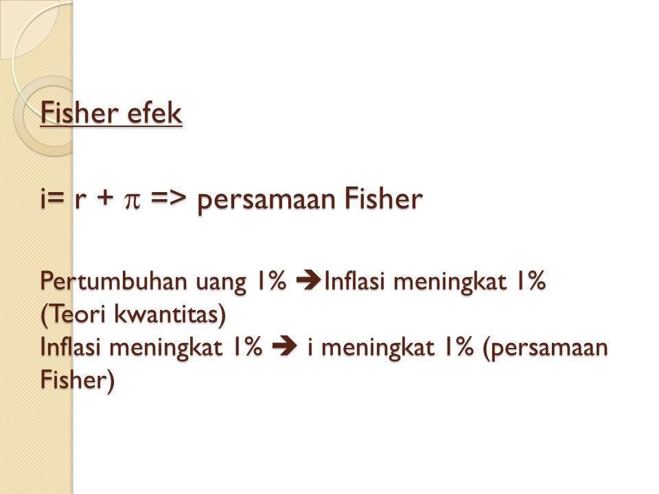 Fisher efek i= r +  => persamaan Fisher Pertumbuhan uang 1%  Inflasi meningkat 1% (Teori kwantitas) Inflasi meningkat 1%  i meningkat 1% (persamaan