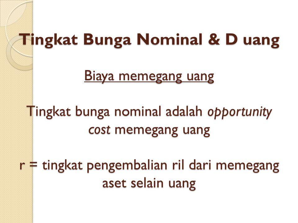 Tingkat Bunga Nominal & D uang Biaya memegang uang Tingkat bunga nominal adalah opportunity cost memegang uang r = tingkat pengembalian ril dari memeg