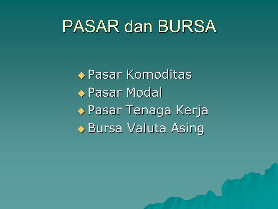 PASAR dan BURSA  Pasar Komoditas  Pasar Modal  Pasar Tenaga Kerja  Bursa Valuta Asing