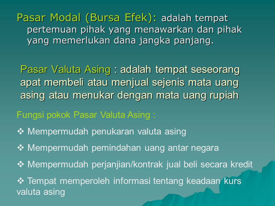 Pasar Valuta Asing : adalah tempat seseorang apat membeli atau menjual sejenis mata uang asing atau menukar dengan mata uang rupiah Pasar Modal (Bursa