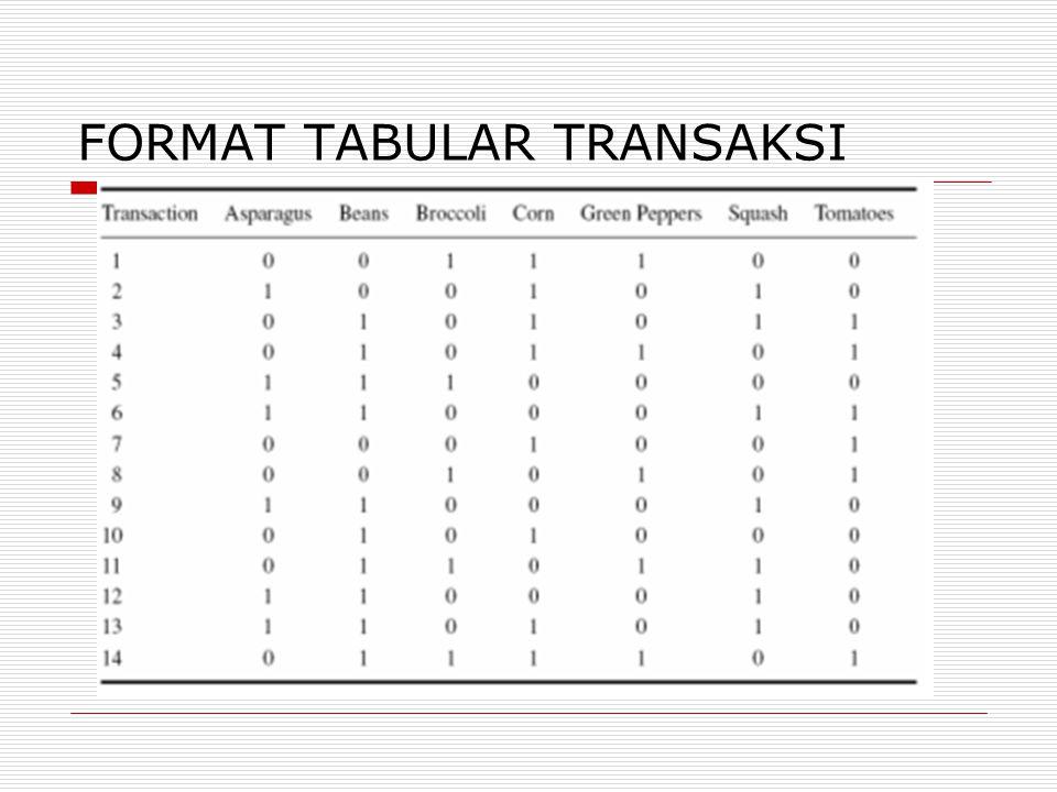 FORMAT TABULAR TRANSAKSI