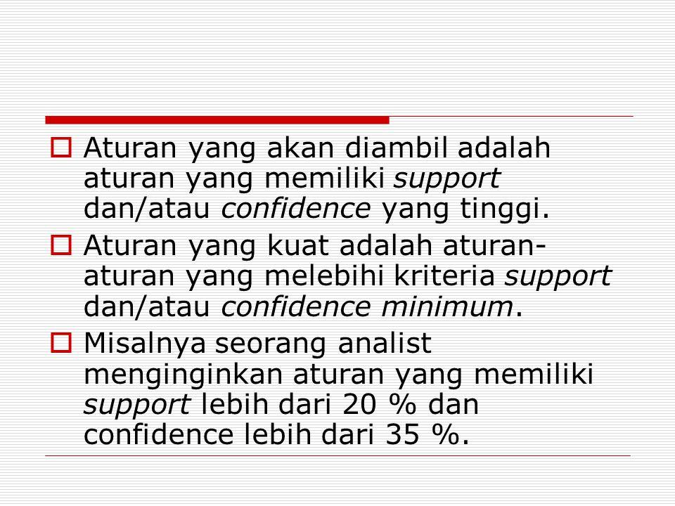  Aturan yang akan diambil adalah aturan yang memiliki support dan/atau confidence yang tinggi.