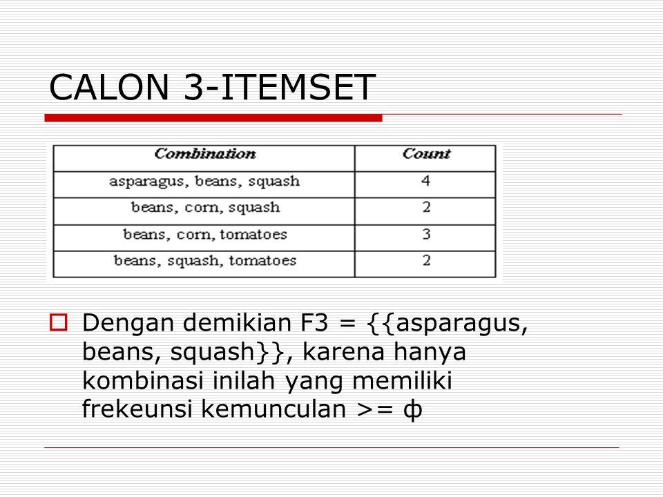 CALON 3-ITEMSET  Dengan demikian F3 = {{asparagus, beans, squash}}, karena hanya kombinasi inilah yang memiliki frekeunsi kemunculan >= ф