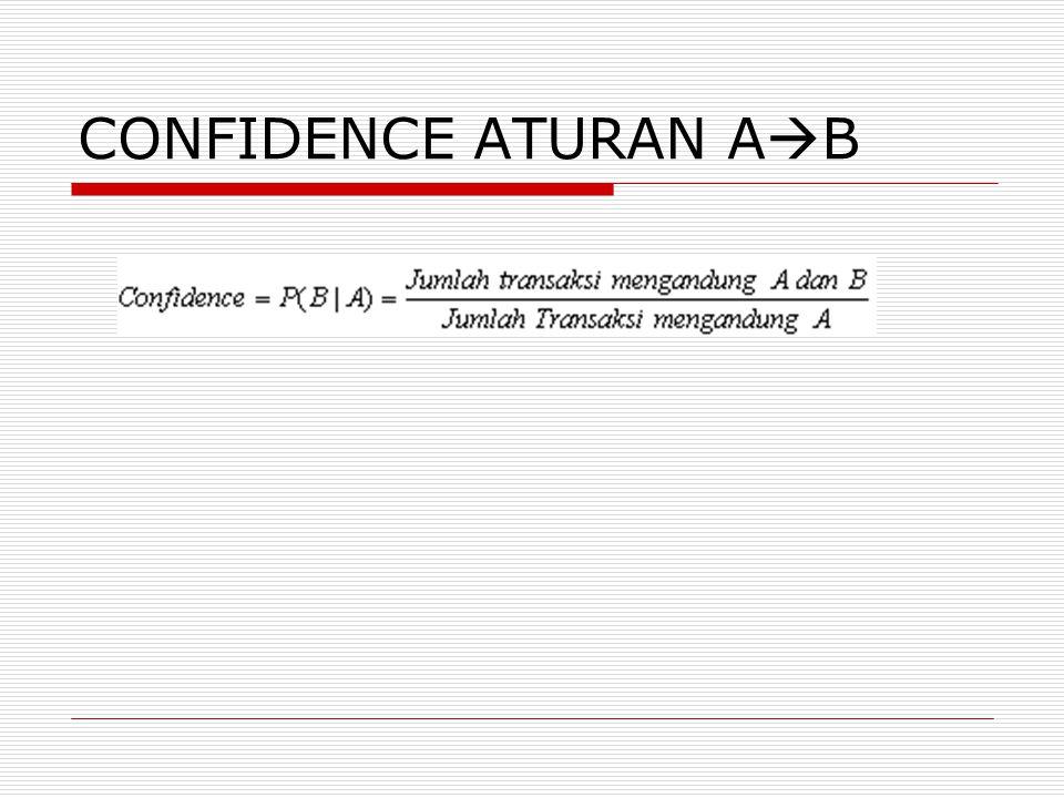 CONFIDENCE ATURAN A  B