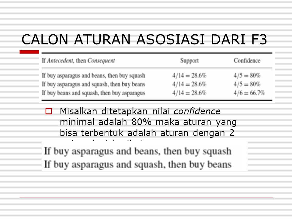 CALON ATURAN ASOSIASI DARI F3  Misalkan ditetapkan nilai confidence minimal adalah 80% maka aturan yang bisa terbentuk adalah aturan dengan 2 antecedent berikut:
