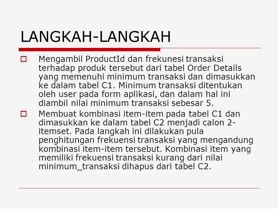 LANGKAH-LANGKAH  Mengambil ProductId dan frekunesi transaksi terhadap produk tersebut dari tabel Order Details yang memenuhi minimum transaksi dan dimasukkan ke dalam tabel C1.