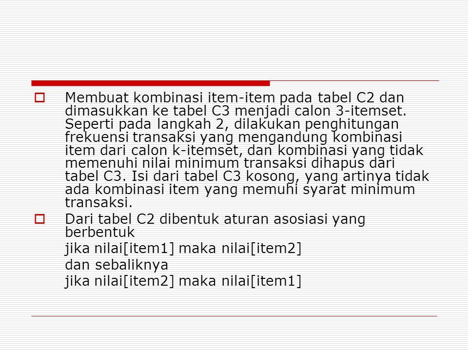  Membuat kombinasi item-item pada tabel C2 dan dimasukkan ke tabel C3 menjadi calon 3-itemset.
