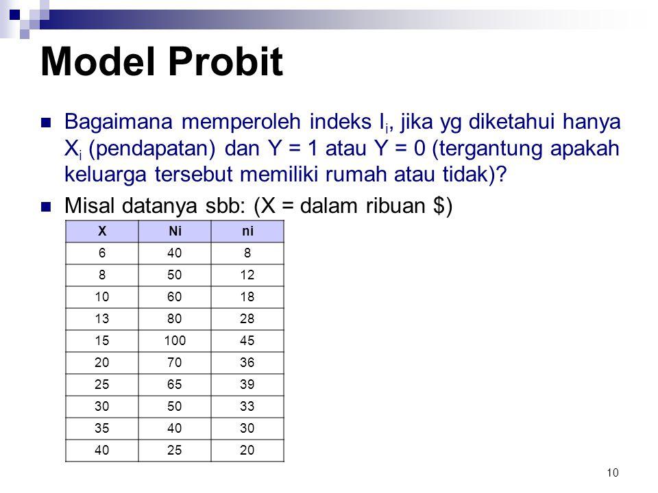 10 Model Probit  Bagaimana memperoleh indeks I i, jika yg diketahui hanya X i (pendapatan) dan Y = 1 atau Y = 0 (tergantung apakah keluarga tersebut