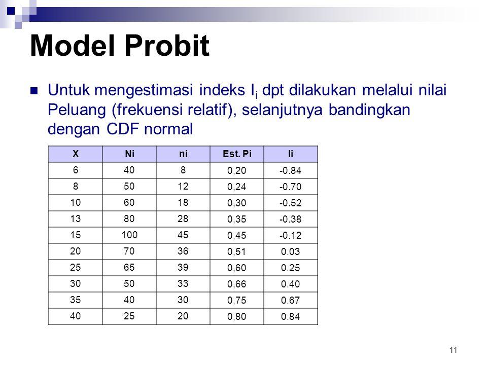 11 Model Probit  Untuk mengestimasi indeks I i dpt dilakukan melalui nilai Peluang (frekuensi relatif), selanjutnya bandingkan dengan CDF normal XNin
