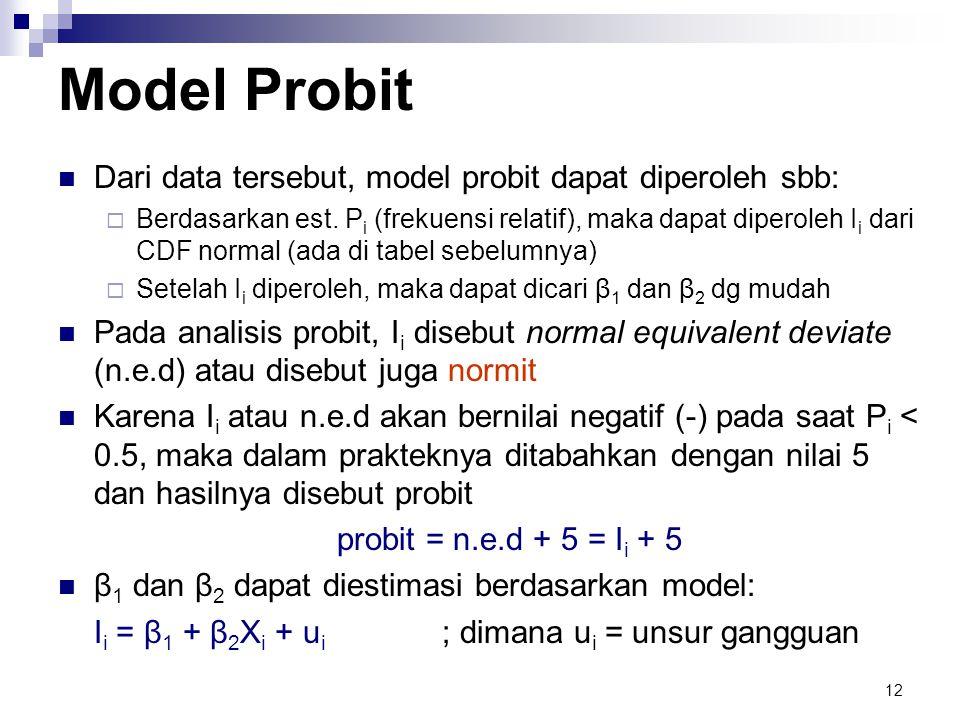 12 Model Probit  Dari data tersebut, model probit dapat diperoleh sbb:  Berdasarkan est. P i (frekuensi relatif), maka dapat diperoleh I i dari CDF