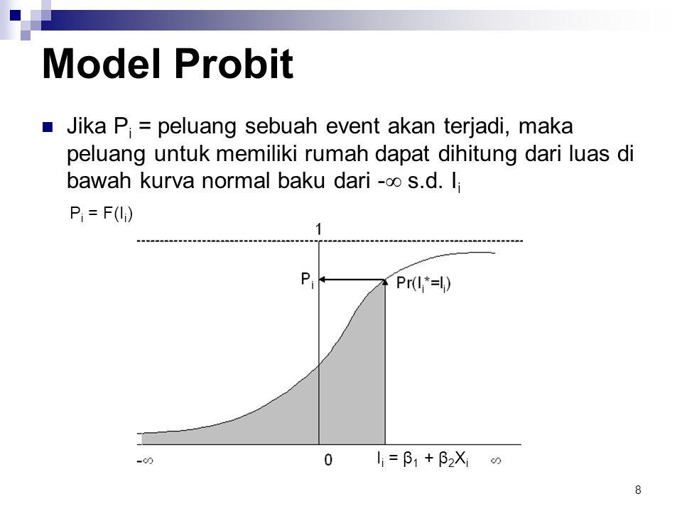 8 Model Probit  Jika P i = peluang sebuah event akan terjadi, maka peluang untuk memiliki rumah dapat dihitung dari luas di bawah kurva normal baku dari -  s.d.