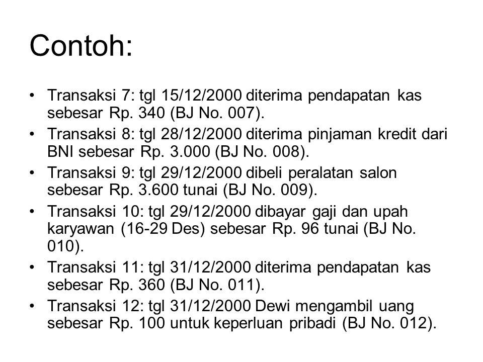 Contoh: •Transaksi 7: tgl 15/12/2000 diterima pendapatan kas sebesar Rp. 340 (BJ No. 007). •Transaksi 8: tgl 28/12/2000 diterima pinjaman kredit dari