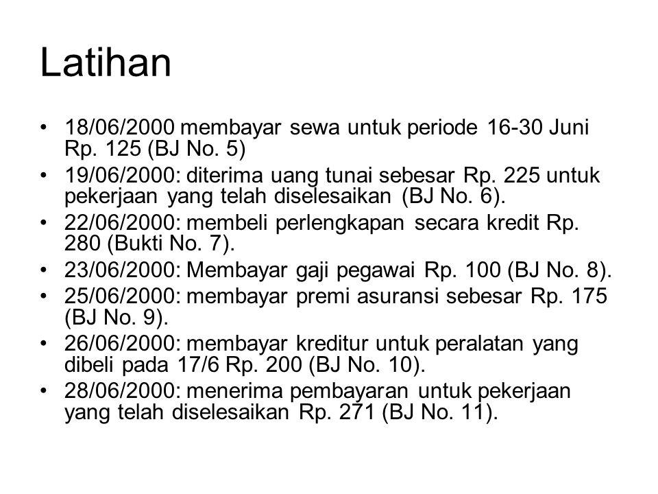 Latihan •18/06/2000 membayar sewa untuk periode 16-30 Juni Rp. 125 (BJ No. 5) •19/06/2000: diterima uang tunai sebesar Rp. 225 untuk pekerjaan yang te