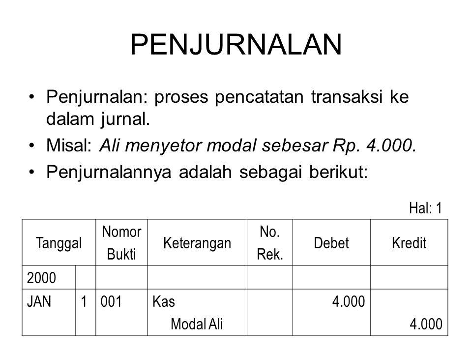 PENJURNALAN •Penjurnalan: proses pencatatan transaksi ke dalam jurnal. •Misal: Ali menyetor modal sebesar Rp. 4.000. •Penjurnalannya adalah sebagai be