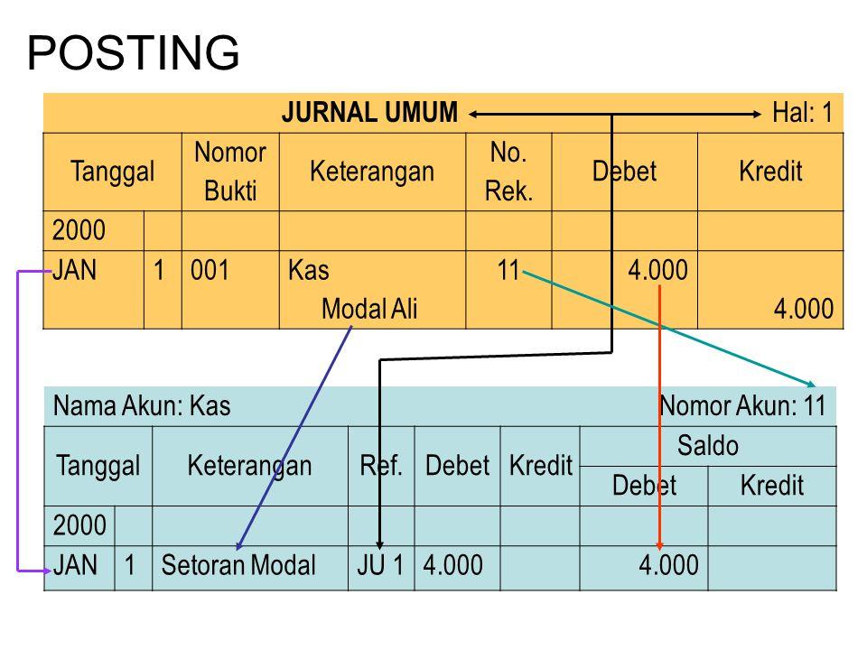 Latihan •Pada tgl 16/06/2000 Erik Nasution mendirikan sebuah perusahaan yang diberi nama Nasution Decorators.