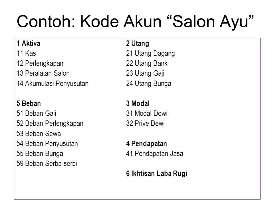 Contoh: •Transaksi 1: Dewi pada tanggal 2/12/2000 mendirikan Salon Ayu .