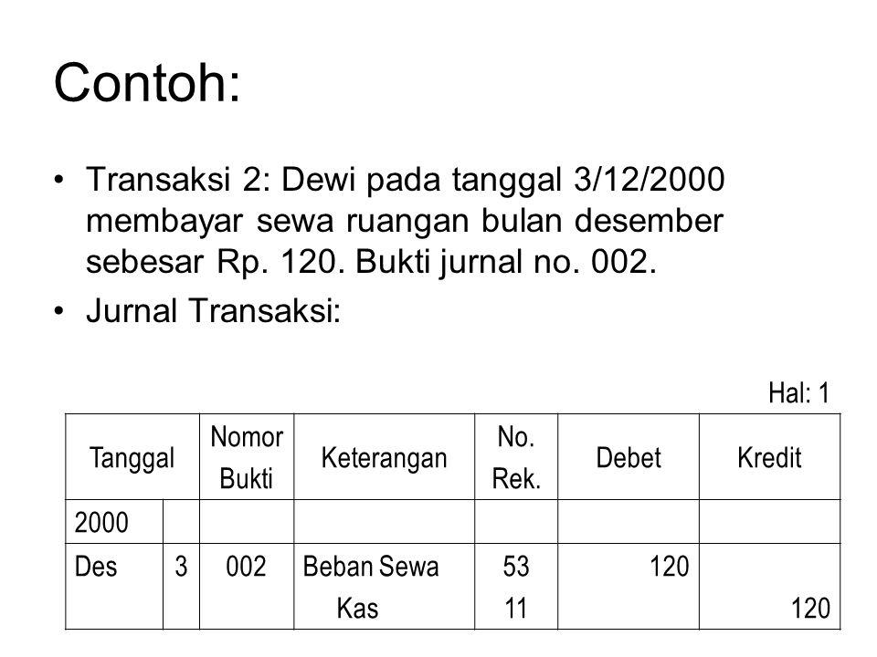 Contoh: •Transaksi 2: Dewi pada tanggal 3/12/2000 membayar sewa ruangan bulan desember sebesar Rp. 120. Bukti jurnal no. 002. •Jurnal Transaksi: Hal:
