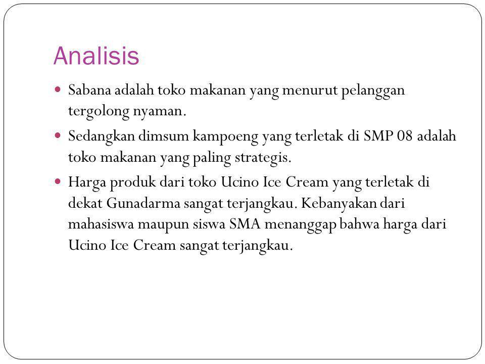 Analisis  Sabana adalah toko makanan yang menurut pelanggan tergolong nyaman.  Sedangkan dimsum kampoeng yang terletak di SMP 08 adalah toko makanan