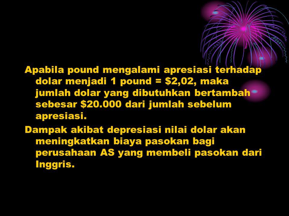 BAGAIMANA PERGERAKAN NILAI TUKAR DAPAT MEMPENGARUHI HASIL •Dampak Melemahnya Dolar Terhadap Importir AS Diasumsikan bahwa nilai pound pada titik terte