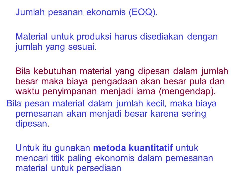 Jumlah pesanan ekonomis (EOQ). Material untuk produksi harus disediakan dengan jumlah yang sesuai. Bila kebutuhan material yang dipesan dalam jumlah b