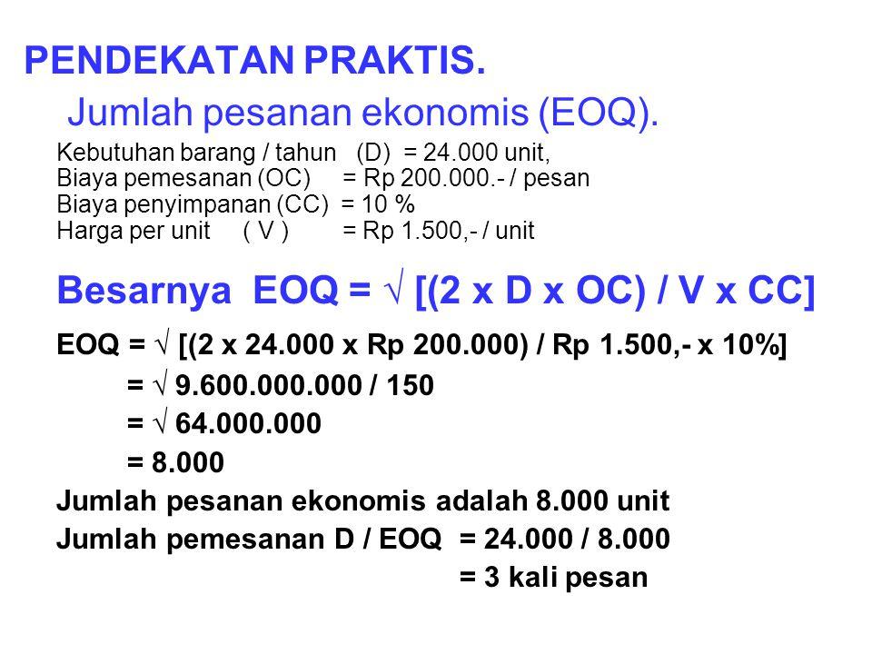 PENDEKATAN PRAKTIS. Jumlah pesanan ekonomis (EOQ). Kebutuhan barang / tahun (D) = 24.000 unit, Biaya pemesanan (OC) = Rp 200.000.- / pesan Biaya penyi