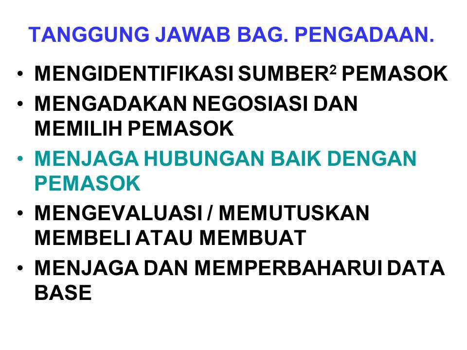 TANGGUNG JAWAB BAG. PENGADAAN. •MENGIDENTIFIKASI SUMBER 2 PEMASOK •MENGADAKAN NEGOSIASI DAN MEMILIH PEMASOK •MENJAGA HUBUNGAN BAIK DENGAN PEMASOK •MEN