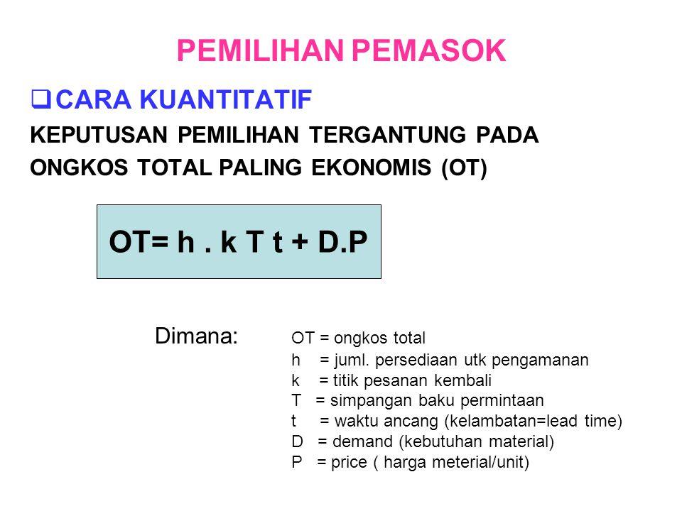 PEMILIHAN PEMASOK  CARA KUANTITATIF KEPUTUSAN PEMILIHAN TERGANTUNG PADA ONGKOS TOTAL PALING EKONOMIS (OT) OT= h. k T t + D.P Dimana: OT = ongkos tota