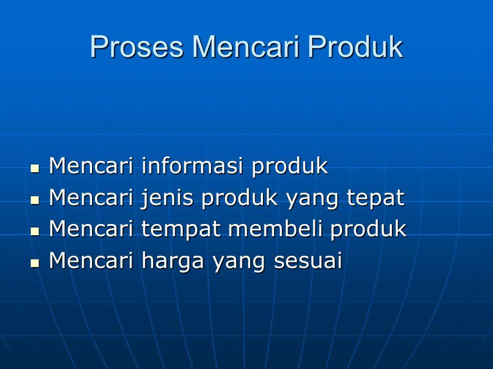 Proses Mencari Produk  Mencari informasi produk  Mencari jenis produk yang tepat  Mencari tempat membeli produk  Mencari harga yang sesuai