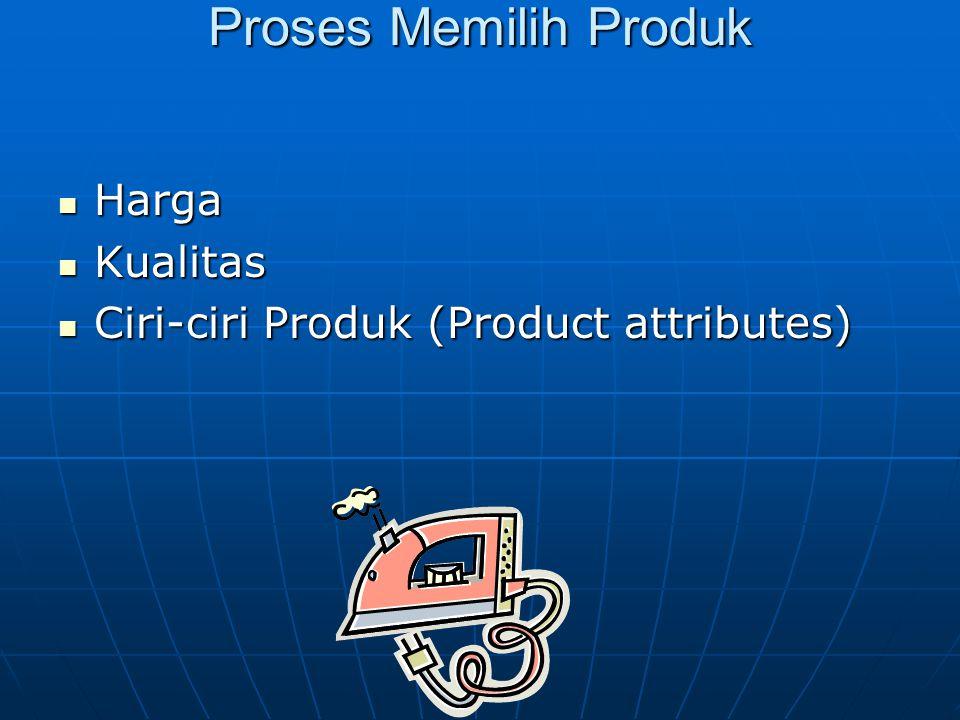 Proses Memilih Produk  Harga  Kualitas  Ciri-ciri Produk (Product attributes)