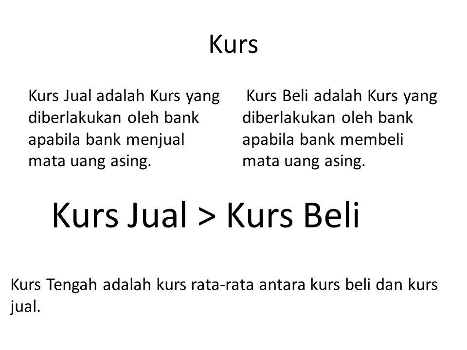 Kurs Kurs Jual adalah Kurs yang diberlakukan oleh bank apabila bank menjual mata uang asing. Kurs Beli adalah Kurs yang diberlakukan oleh bank apabila