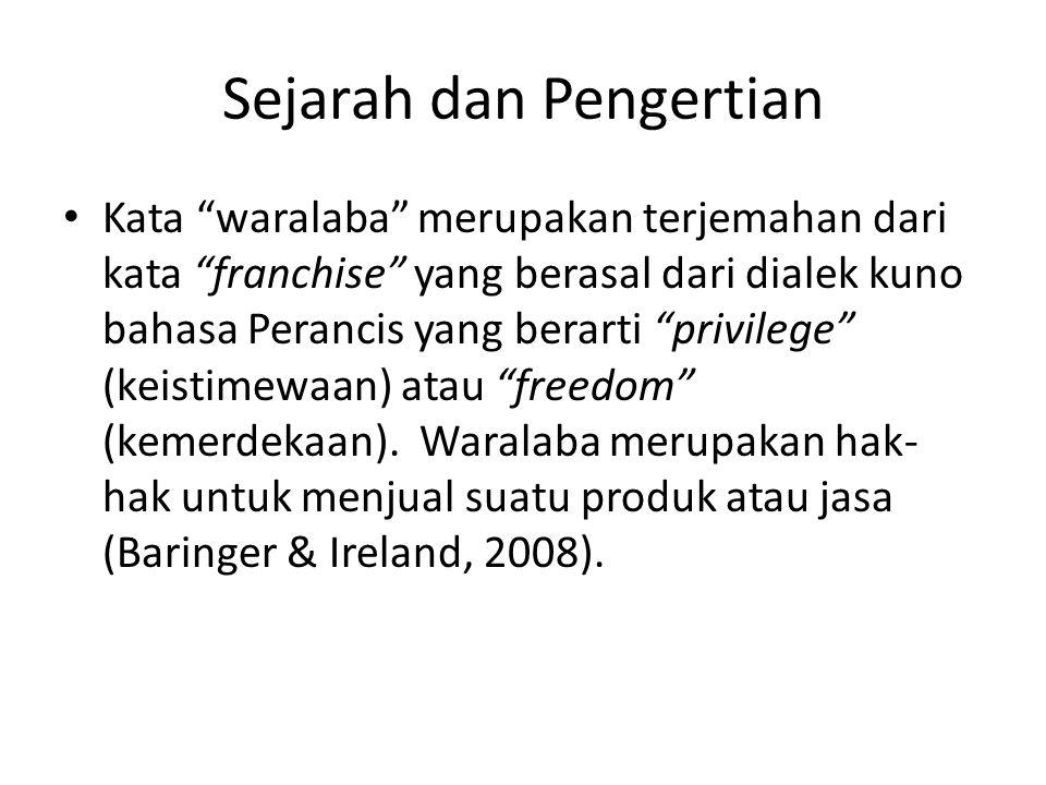 Sejarah dan Pengertian • Kata waralaba merupakan terjemahan dari kata franchise yang berasal dari dialek kuno bahasa Perancis yang berarti privilege (keistimewaan) atau freedom (kemerdekaan).