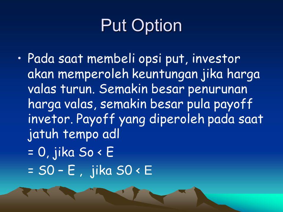 Put Option •Pada saat membeli opsi put, investor akan memperoleh keuntungan jika harga valas turun. Semakin besar penurunan harga valas, semakin besar