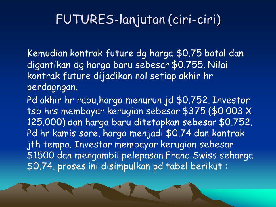 FUTURES-lanjutan (ciri-ciri) Kemudian kontrak future dg harga $0.75 batal dan digantikan dg harga baru sebesar $0.755. Nilai kontrak future dijadikan