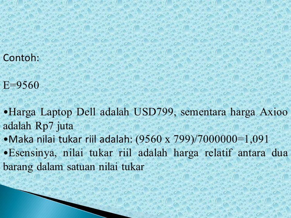Contoh: E=9560 • Harga Laptop Dell adalah USD799, sementara harga Axioo adalah Rp7 juta •Maka nilai tukar riil adalah: (9560 x 799)/7000000=1,091 • Esensinya, nilai tukar riil adalah harga relatif antara dua barang dalam satuan nilai tukar