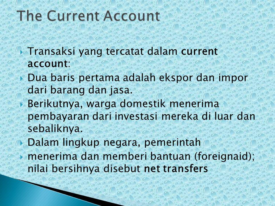  Transaksi yang tercatat dalam current account:  Dua baris pertama adalah ekspor dan impor dari barang dan jasa.