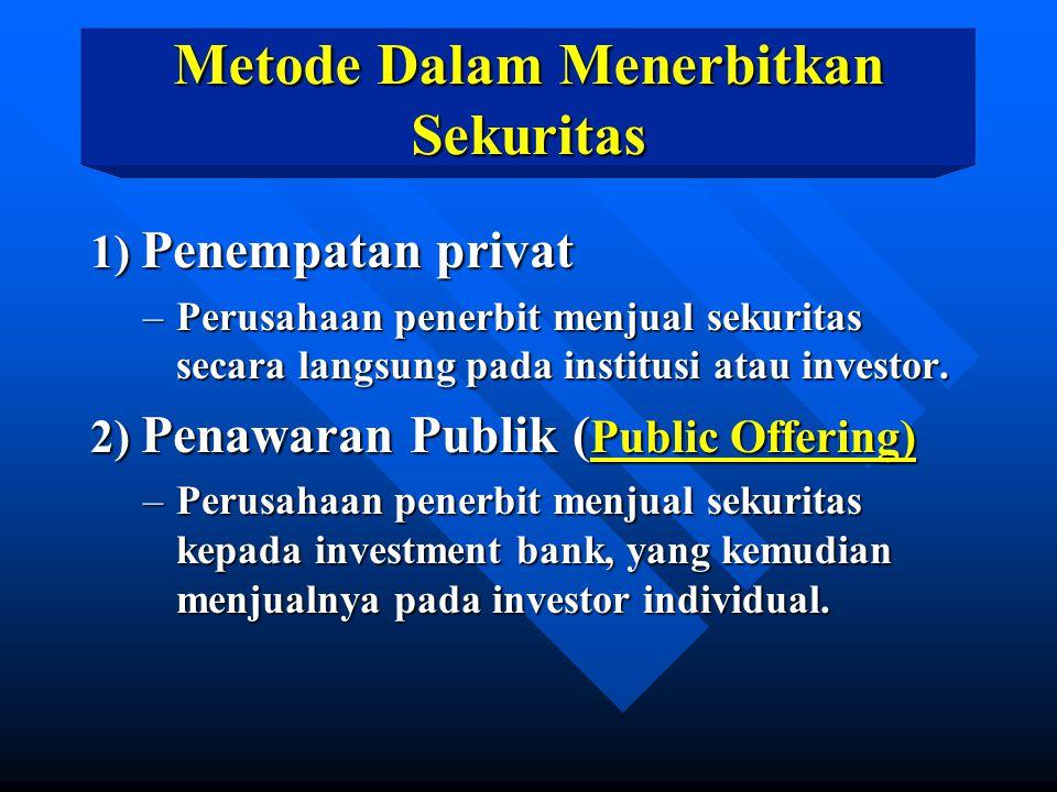 Metode Dalam Menerbitkan Sekuritas 1) Penempatan privat –Perusahaan penerbit menjual sekuritas secara langsung pada institusi atau investor. 2) Penawa