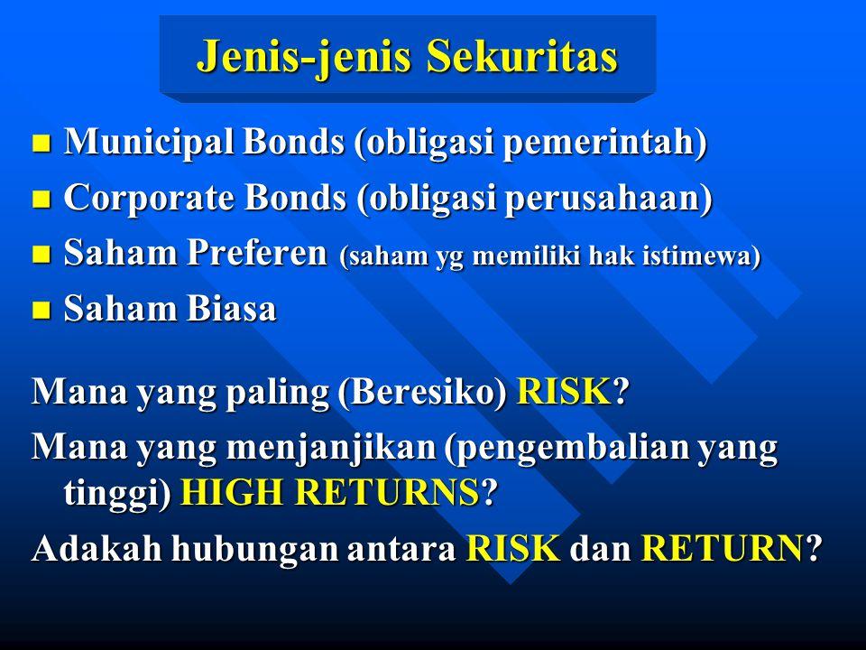Jenis-jenis Sekuritas n Municipal Bonds (obligasi pemerintah) n Corporate Bonds (obligasi perusahaan) n Saham Preferen (saham yg memiliki hak istimewa