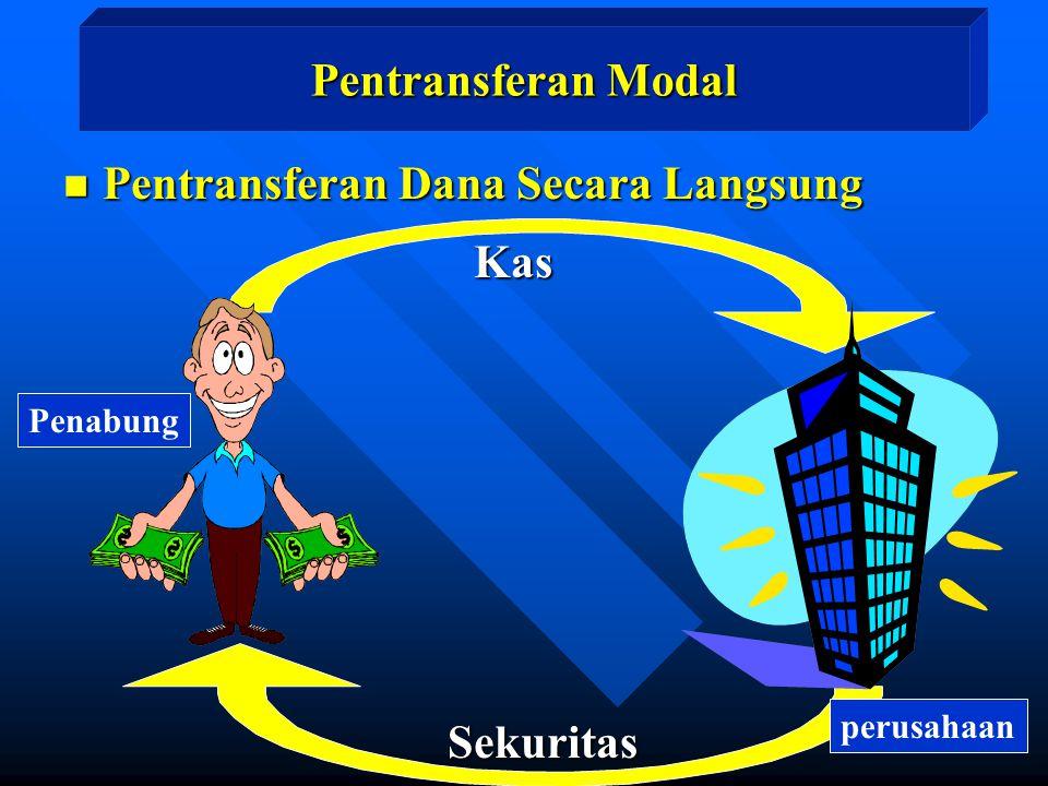 Dana Pentransferan Modal n Pentransferan Dana Tidak Langsung, Menggunakan Bank Investasi Sekuritas Dana Sekuritas Bank Investasi Penabung perusahaan
