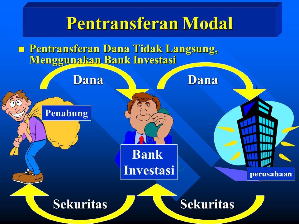 Dana Pentransferan Modal n Pentransferan Tak Langsung Menggunakan Suatu Lembaga Perantara Keuangan Sekuritasperantara Dana SekuritasPerusahaan Perantara keuangan Perusahaan penabung