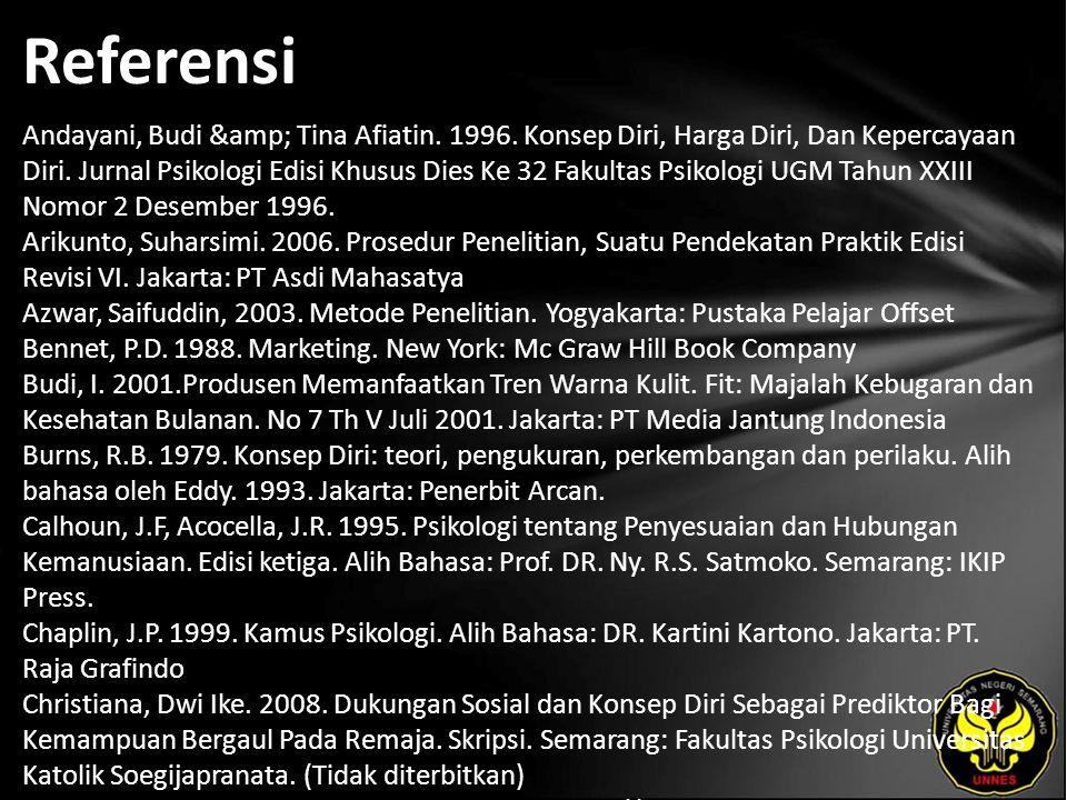 Referensi Andayani, Budi & Tina Afiatin. 1996. Konsep Diri, Harga Diri, Dan Kepercayaan Diri.