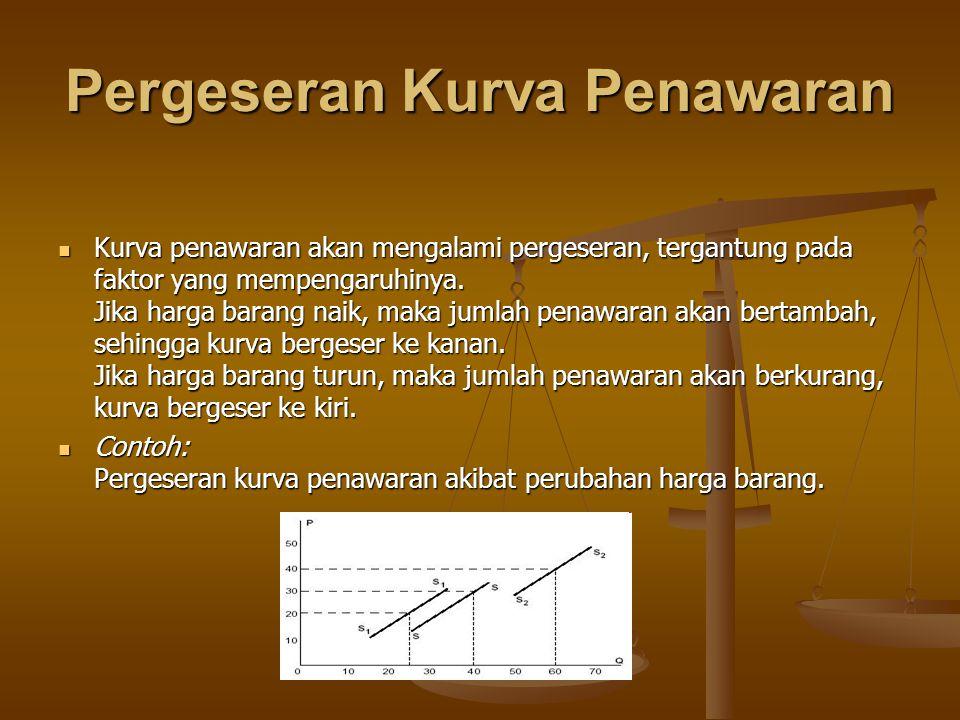 Pergeseran Kurva Penawaran  Kurva penawaran akan mengalami pergeseran, tergantung pada faktor yang mempengaruhinya.