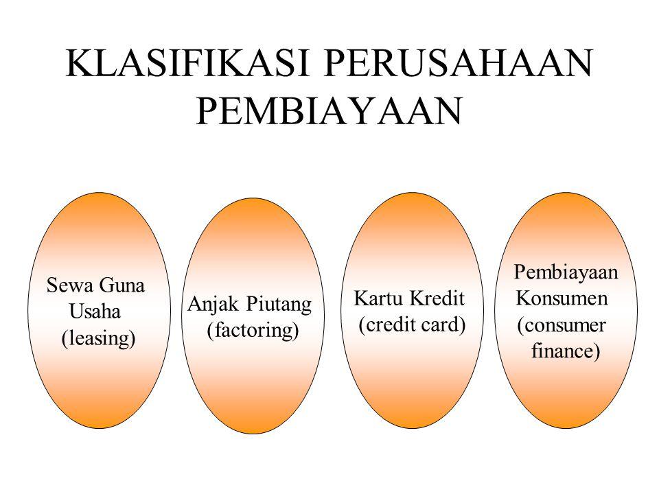 KLASIFIKASI PERUSAHAAN PEMBIAYAAN Sewa Guna Usaha (leasing) Anjak Piutang (factoring) Kartu Kredit (credit card) Pembiayaan Konsumen (consumer finance