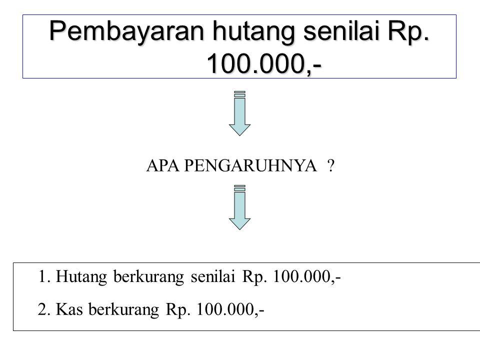 Pembayaran hutang senilai Rp.100.000,- APA PENGARUHNYA .