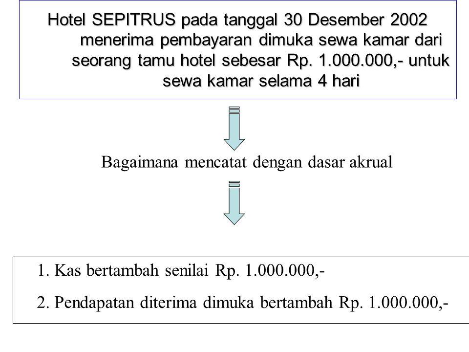 Hotel SEPITRUS pada tanggal 30 Desember 2002 menerima pembayaran dimuka sewa kamar dari seorang tamu hotel sebesar Rp.
