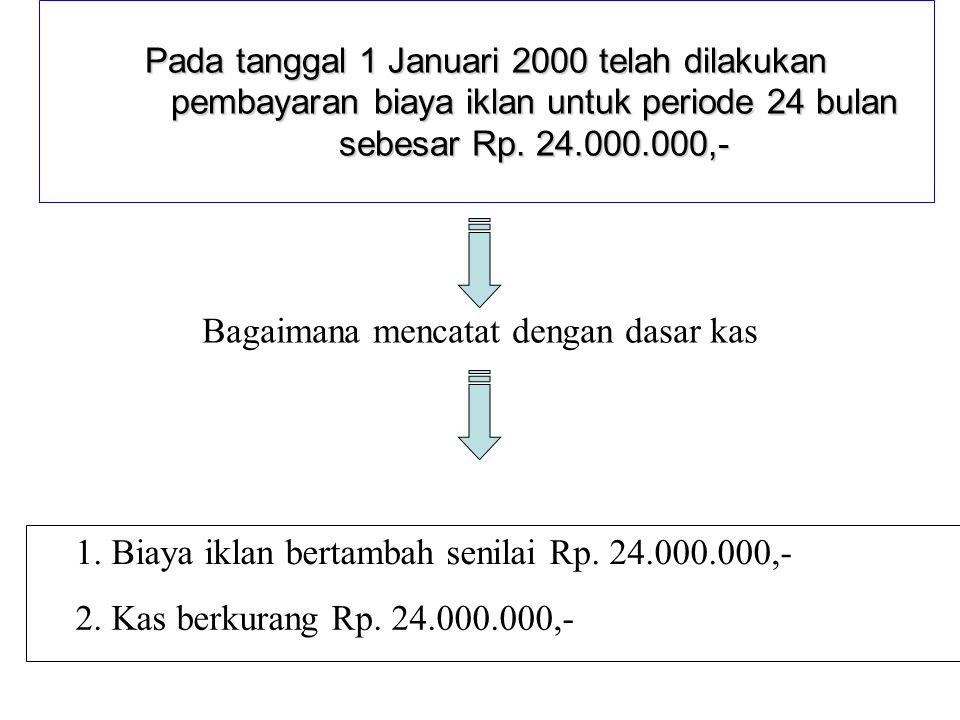 Pada tanggal 1 Januari 2000 telah dilakukan pembayaran biaya iklan untuk periode 24 bulan sebesar Rp.