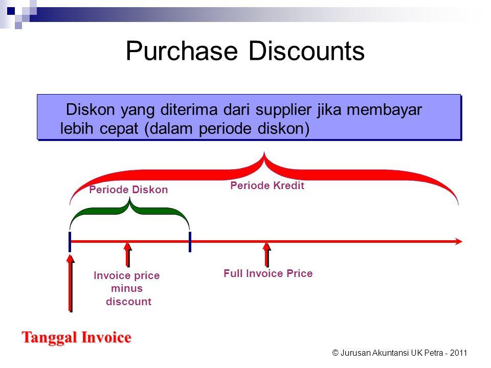 © Jurusan Akuntansi UK Petra - 2011 Purchase Discounts Diskon yang diterima dari supplier jika membayar lebih cepat (dalam periode diskon) Periode Dis